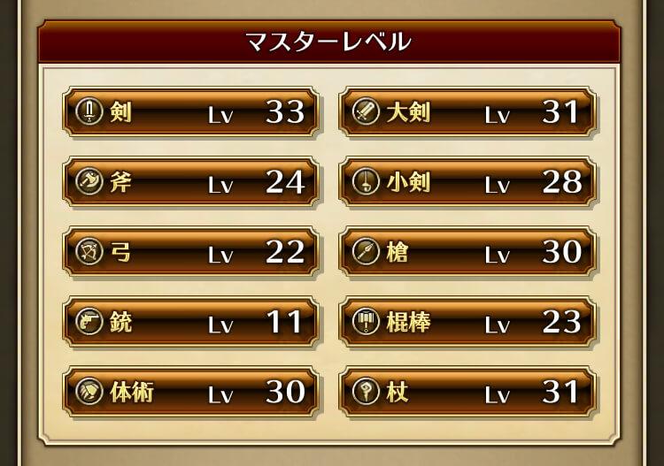 ロマサガRSのマスターレベル表